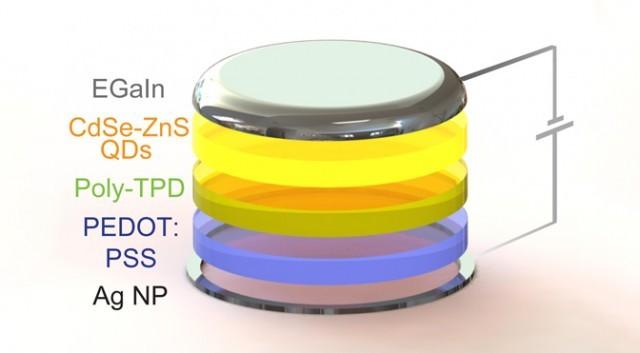 3D Printed LED