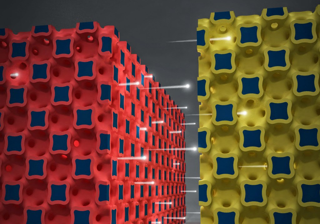 3D Printed Batteries revealed to be more faster and cleaner