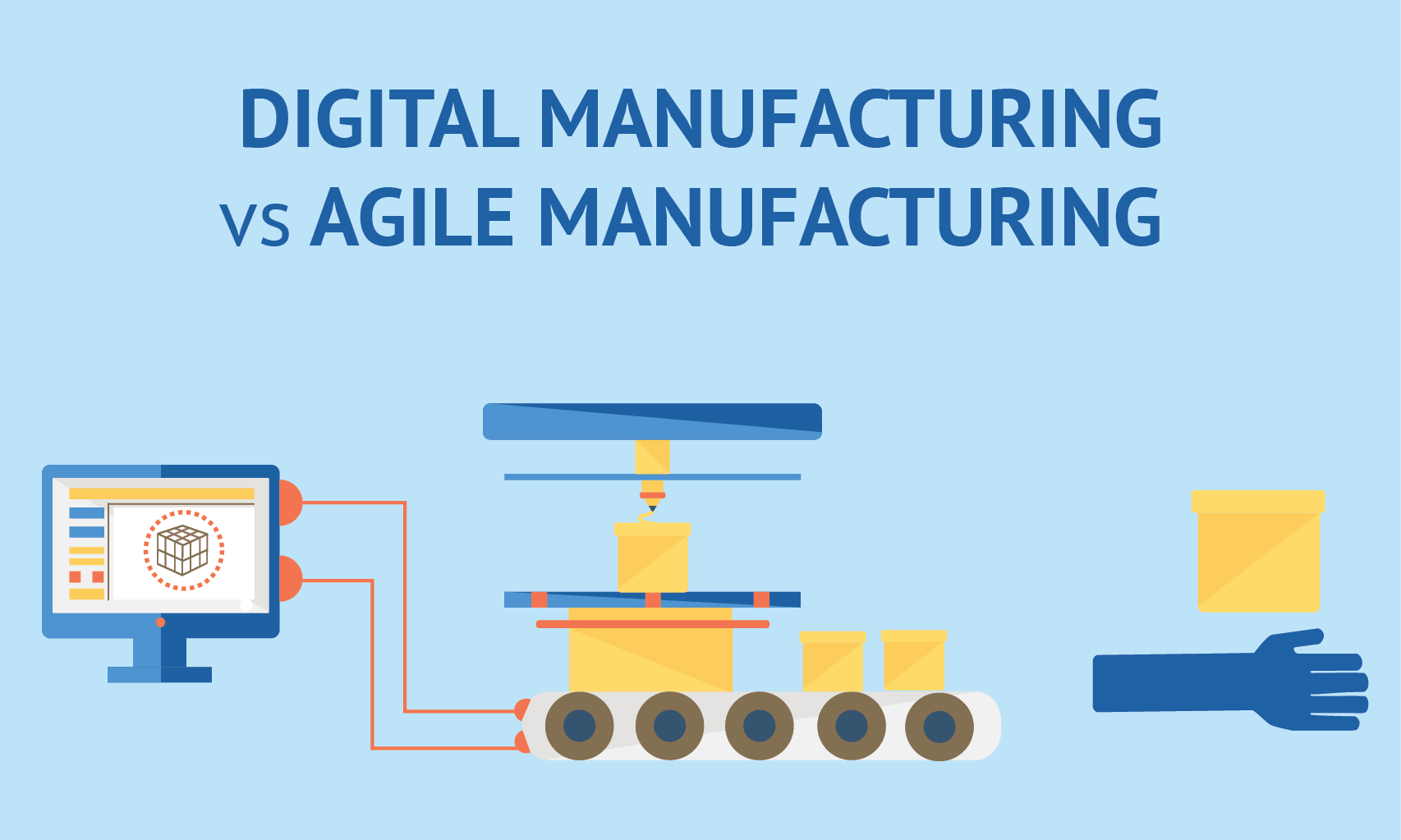 Digital Manufacturing or Agile Manufacturing?