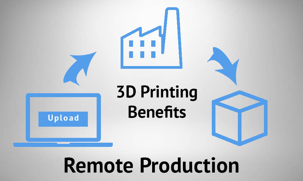 The Benefits of 3D Printing: Remote Production
