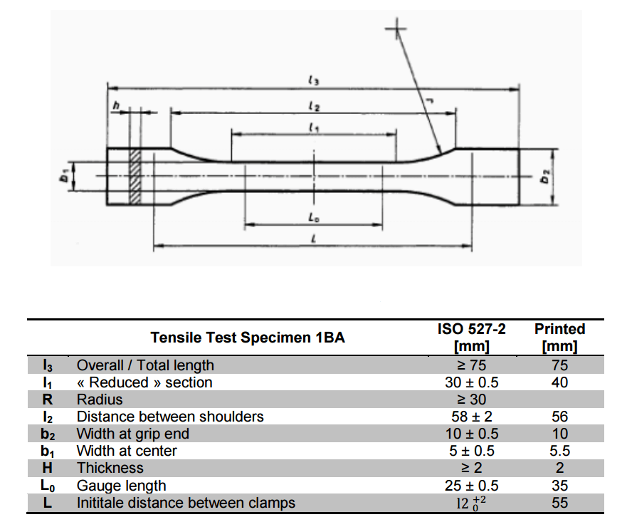 specimen (1)