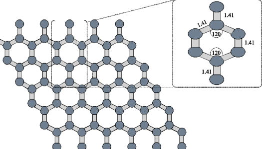 Graphene repeated geometry