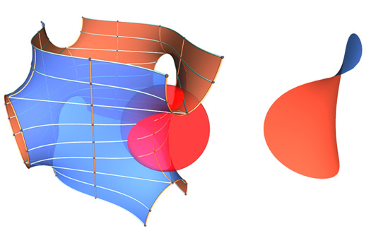 Gyroid repeated geometry
